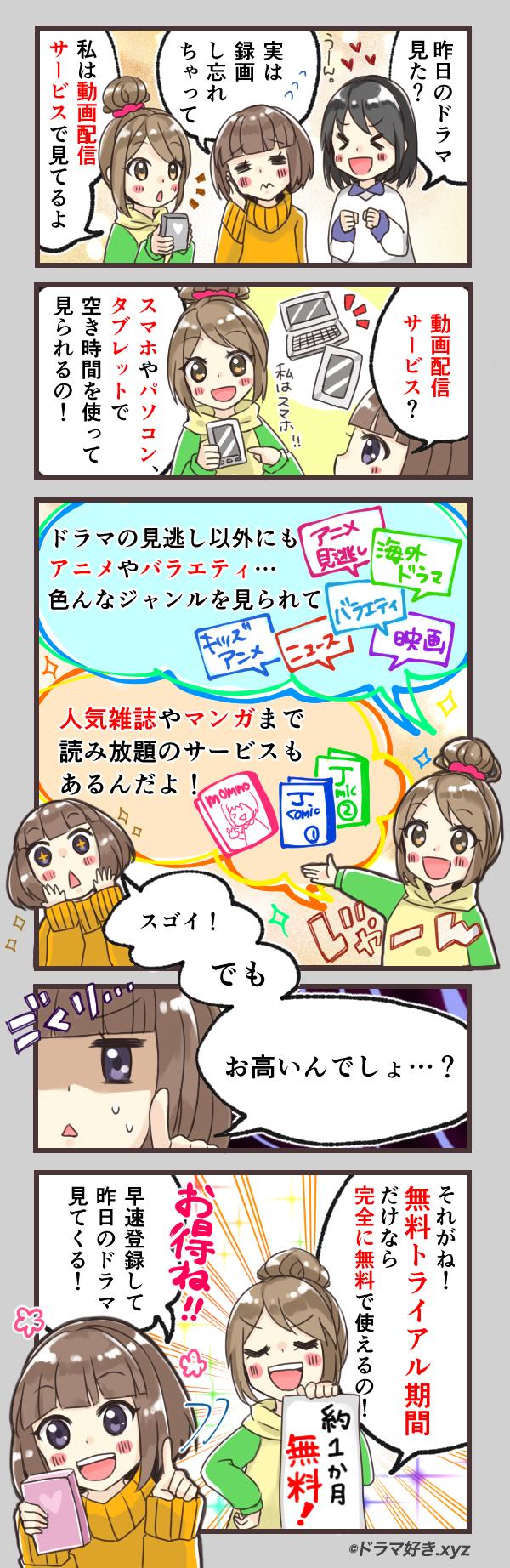 ドラマ好き.xyz オリジナル漫画